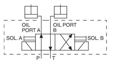 5 2 solenoid valve working principle pdf
