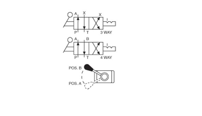 Hydrotools Hydrotools 3 4 Way 2 Position Manual