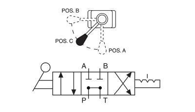 Hydrotools, Hydrotools, 4-Way, 3-Position (Open Center) Manual